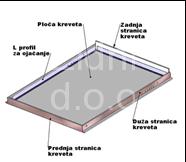 vitalino-krevet-otvoren-i-zatvoren-1